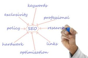 SEO and keywords