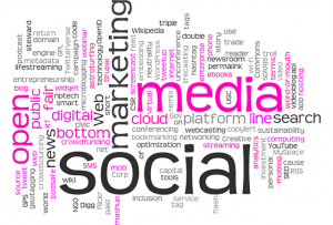 Social media and internet terms in the word cloud.